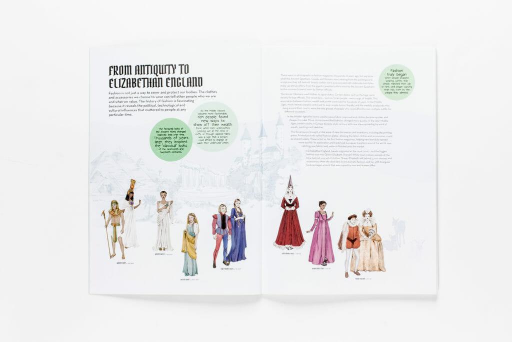 The perfect mini fashionista Christmas gift, Terrific Timelines Fashion